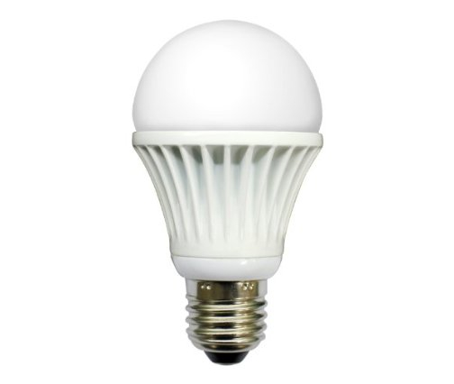 LED lighting industry India